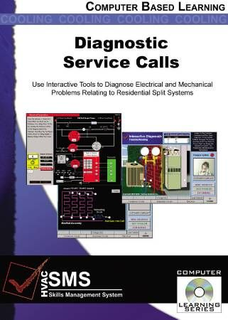 50 Interactive Service Calls Training Software